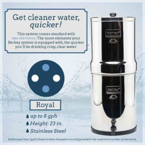berkey_water_royal