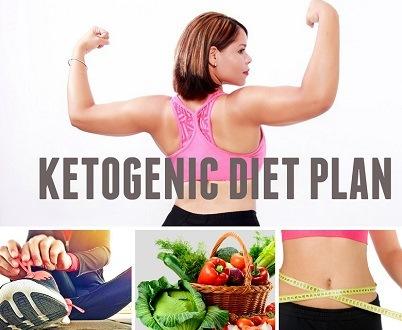 The ketogenic diet plan for beginners.
